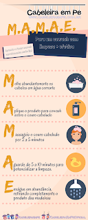 Método MAMAE - 5 passos para potencializar a limpeza do cowash