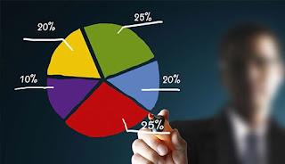 investment statistics