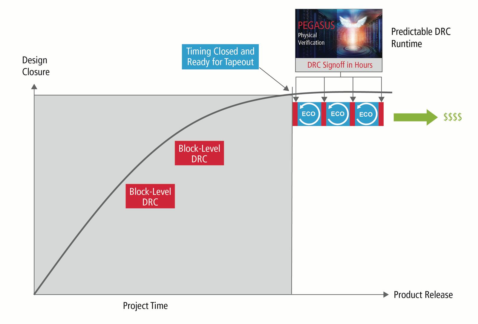 download Адаптивная схема управления потоком для транспортного протокола в