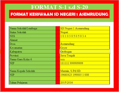 Format Administrasi Kesiswaan SD