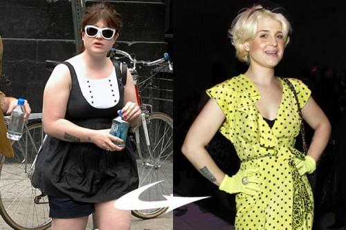 Music n Lifestyle: Does Kelly Osbourne Want Weight Loss ...Kelly Osbourne Weight Loss Surgery