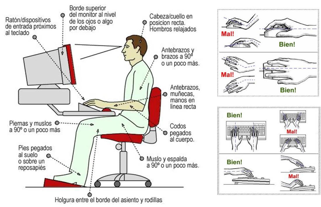 Cómo sentarse correctamente frente al ordenador, tableta, móvil o  simplemente en la mesa