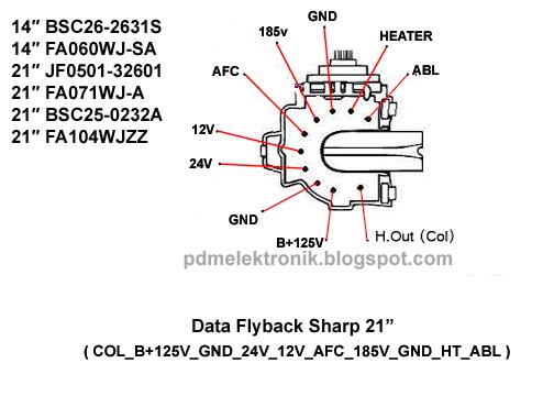 Persamaan flyback Sharp 21 Inch JF050132601  PDM Elektronik