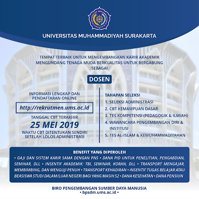 Recruitmen Dosen Universitas Muhammadiyah Surakarta