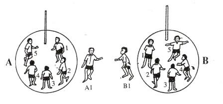 The game concept in Physical Education