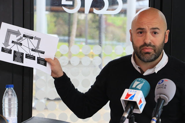 Movilla muestra el organigrama del Barakaldo Club de Fútbol