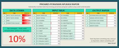 Aplikasi Nilai Raport SD K13 Semester I Kls 1-5