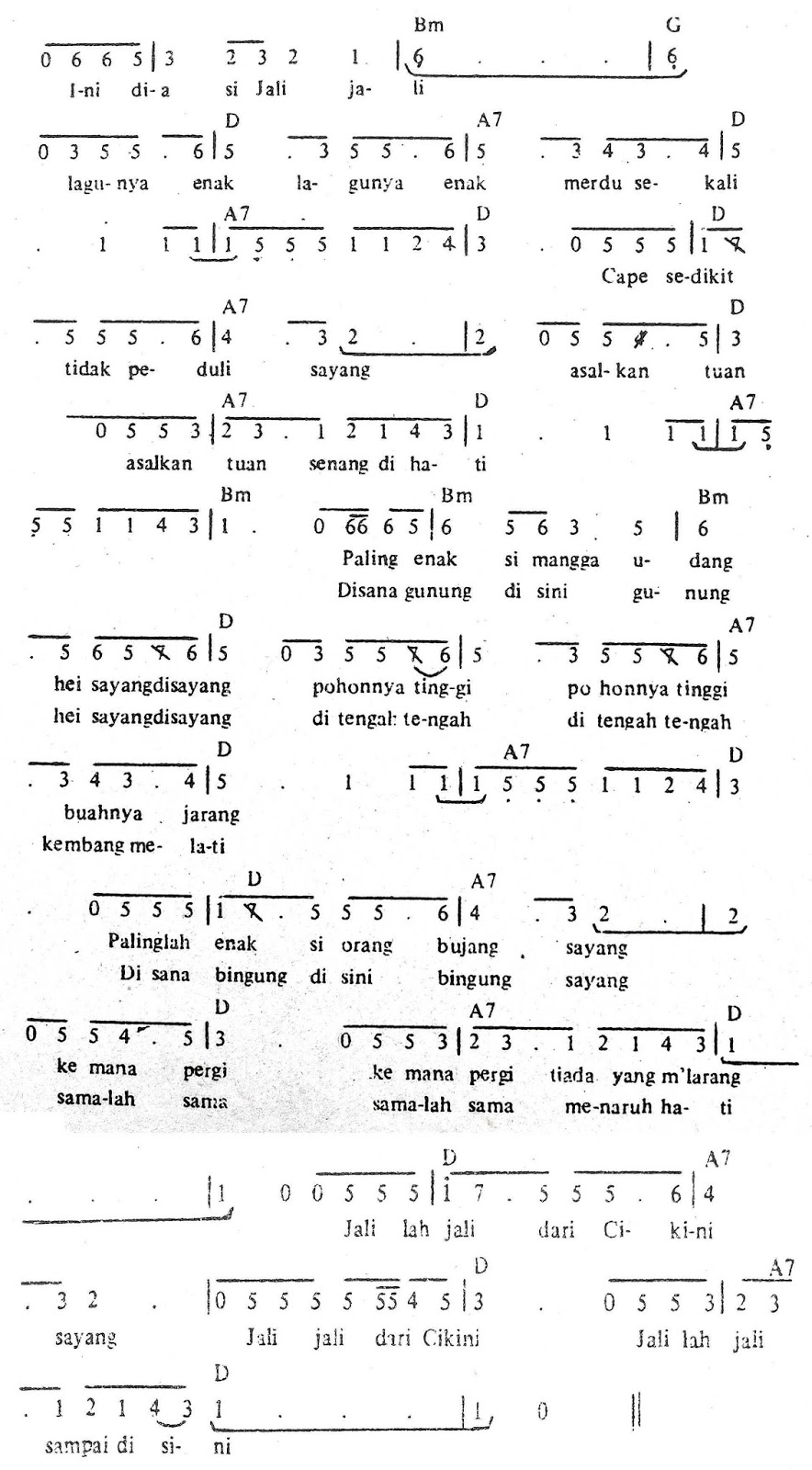 Chord & Arti Lirik Lagu Jakarta: Jali Jali + Not Angka