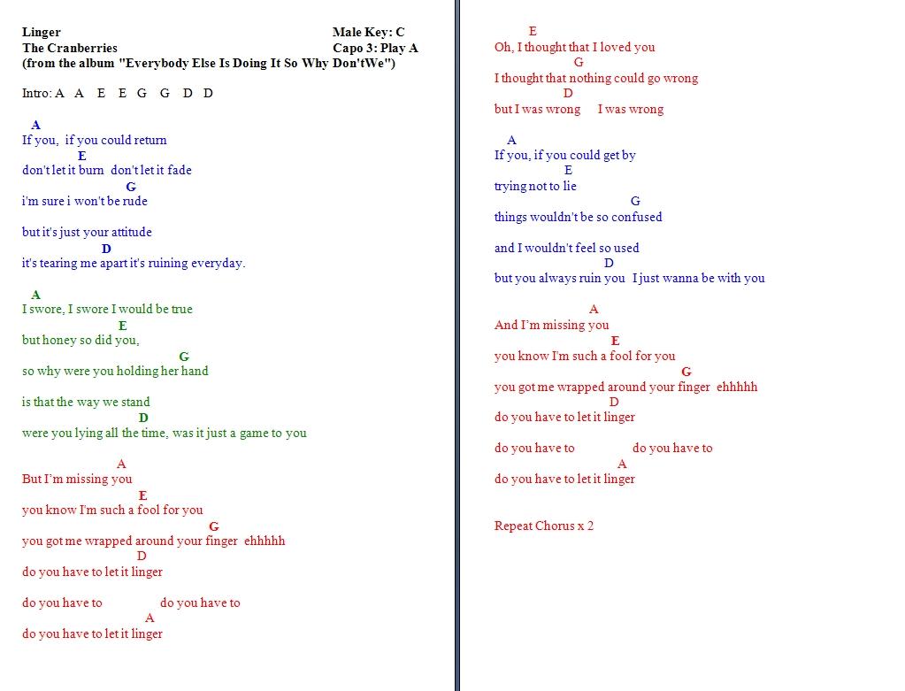 张洁_TalkingChord.com: The Cranberries - Linger (Cover + Chords)