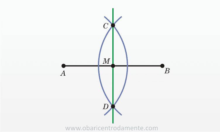 Construção geométrica de perpendiculares com régua e compasso