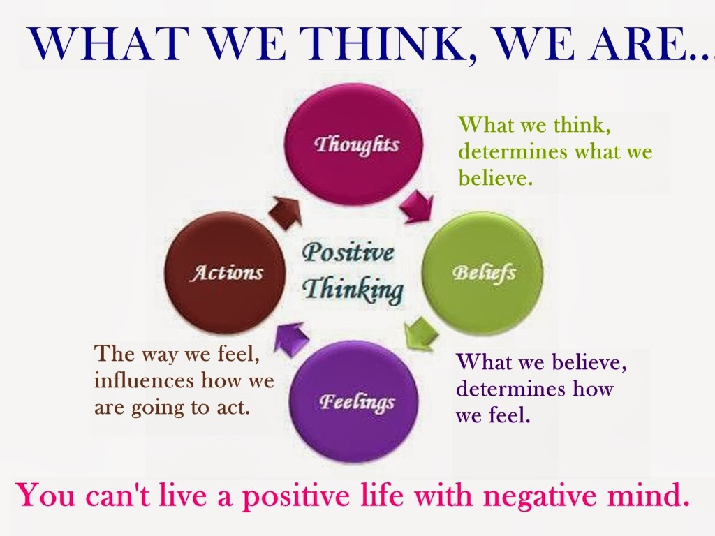 Power Of Positive Thinking Weightloss For All Ages