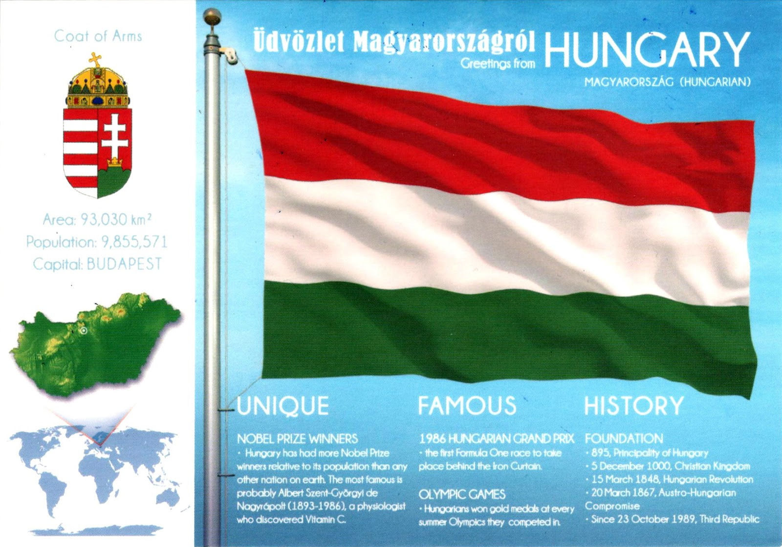 world come to my home 3106 3110 hungary the map and the flag