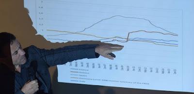 Κώστας Λαπαβίτσας - Κυβέρνηση ΣΥΡΙΖΑ-ΑΝΕΛ: Το αποκορύφωμα της λιτότητας.