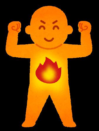 脂肪燃焼のイラスト