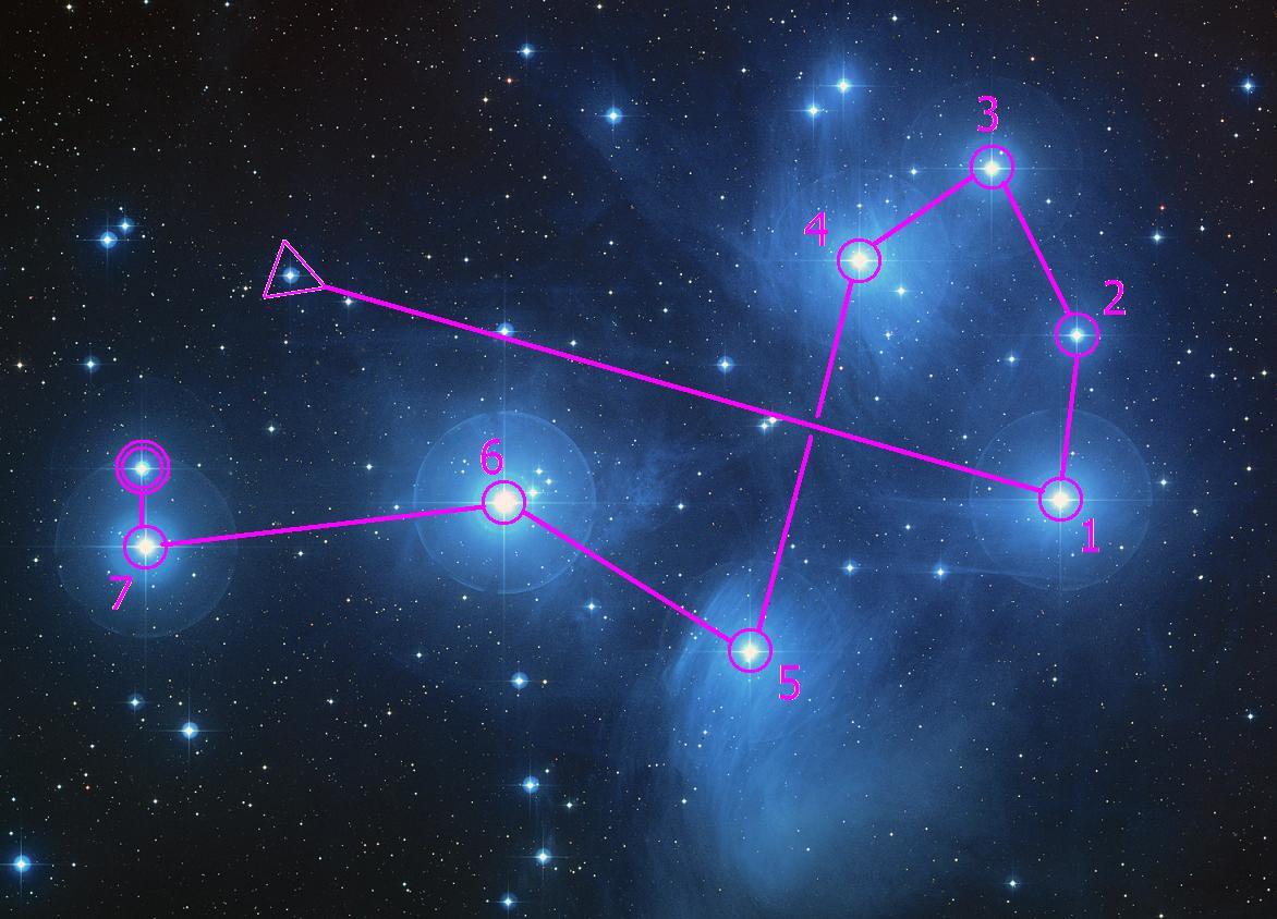 Astral orienteering