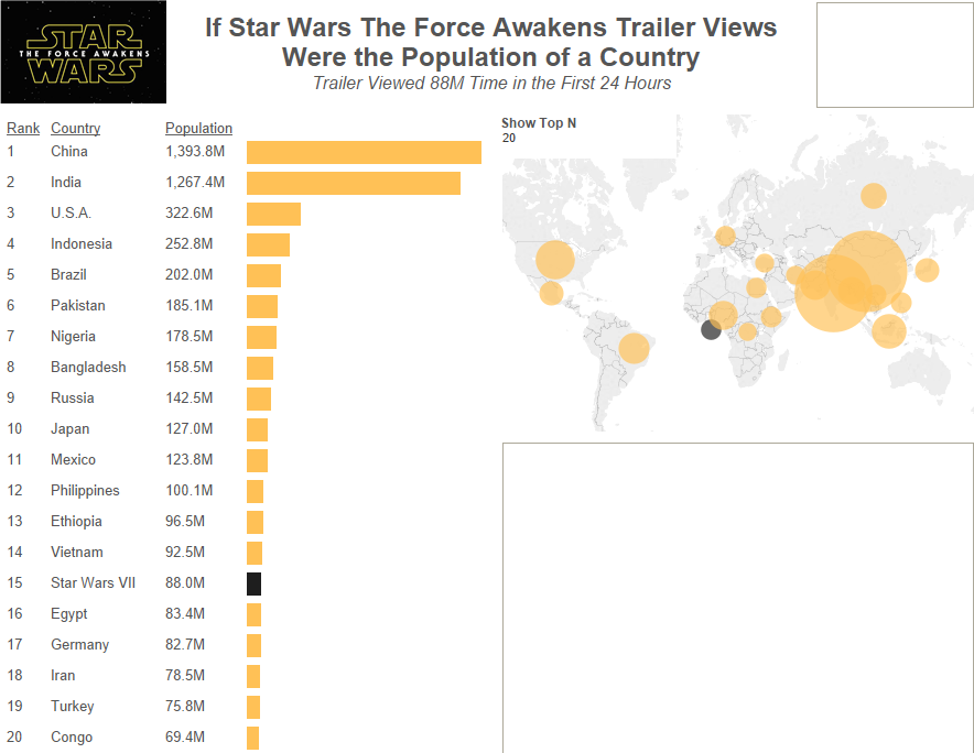 tableau tip tuesday star wars the force awakens embedding audio video in a dashboard. Black Bedroom Furniture Sets. Home Design Ideas