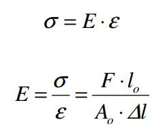 formula do modulo de elasticidade