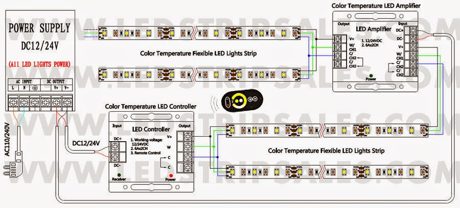 WWWLEDSTRIPSALESCOM Why is my RGB or Single Color Flexible LED