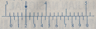 pengukuran