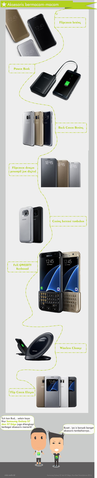 Samsung Galaxy S7 dan S7 Edge, Duo Best Smartphone 2016