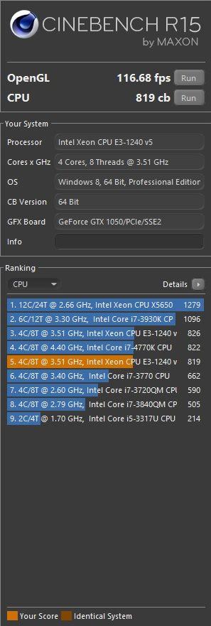 Cinebench R15 Xeon E3-1240v5