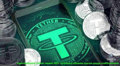 Криптовалюта Tether имеет 98% суточного объема торгов среди стэйблкоинов