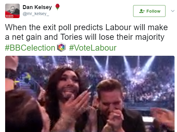 7 - 10 of the Funniest Tweets About the U.K. Election