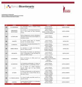 Conozca las agencias autorizadas por el Banco Bicentenario para el nuevo sistema de mesas de cambio