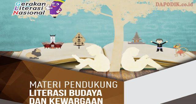 MATERI PENDUKUNG LITERASI BUDAYA DAN KEWARGAAN (GERAKAN LITERASI NASIONAL ABAD KE-21)