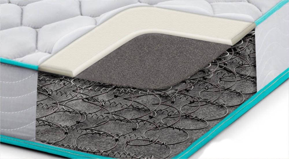 Bagian Dalam Kasur Spring Bed