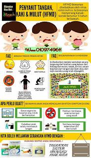 Cara Atasi Anak Yang Dijangkiti Virus HFMD