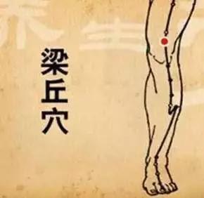 按一按4個穴位,腿再也沒痛了、不涼了(急性扭傷)
