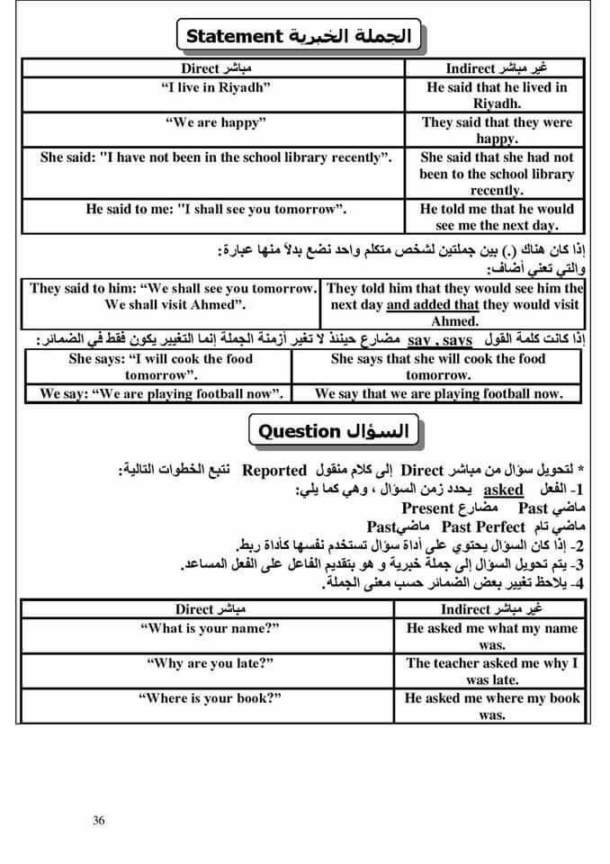 قواعد اللغة الانجليزية كورس مترجم باللغة العربية مراجعة