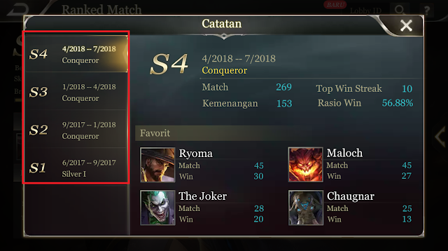 Rahasia Solo Rank Sampai Conqueror AOV Tips