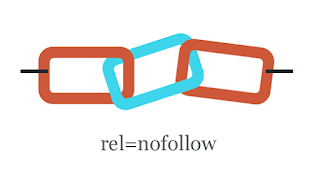 how to add automatically nofollow all external links in wordpress