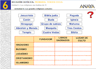 http://www.juntadeandalucia.es/averroes/centros-tic/41009470/helvia/aula/archivos/repositorio/0/56/html/datos/06_religion/act_rel/act/ud1/0104.htm