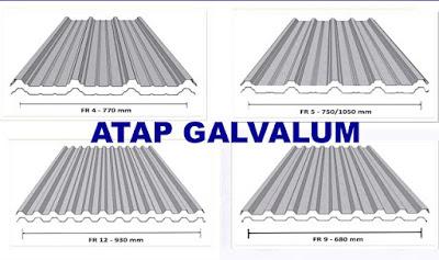 harga atap depok, harga atap spandek depok, jual atap spandek depok
