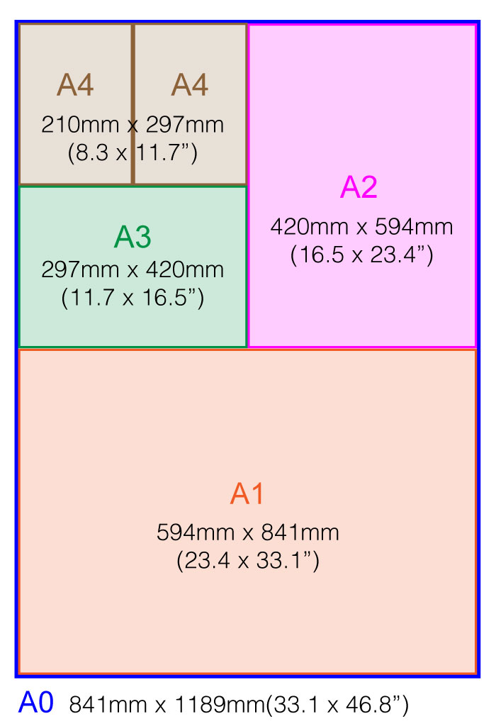 a4 尺寸