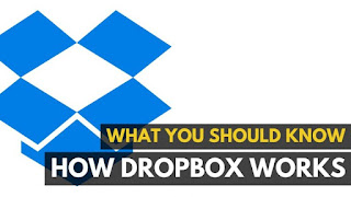 How Does Dropbox Work