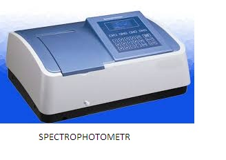 Introduction About Spectrophotometer Biotechnology