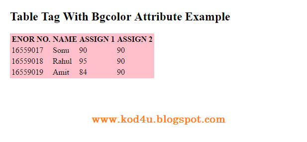 Html table tag with border attribute example.