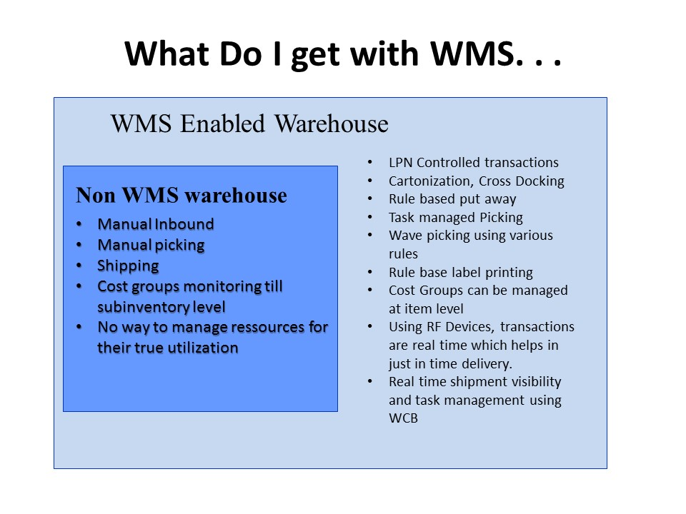 Difference between Oracle Inventory and WMS « Learn Oracle
