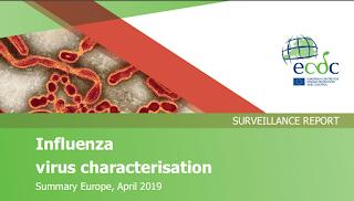 https://ecdc.europa.eu/en/publications-data/influenza-virus-characterisation-summary-europe-april-2019