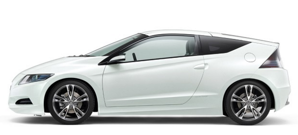 Honda CR-Z Review 2018 Specs, Design, Release Date