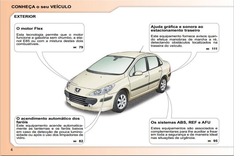 manuais de carros e cat logos de pe as rh manualdomeucarro blogspot com Peugeot 307 SW 7 Street Peugeot 307 HDI