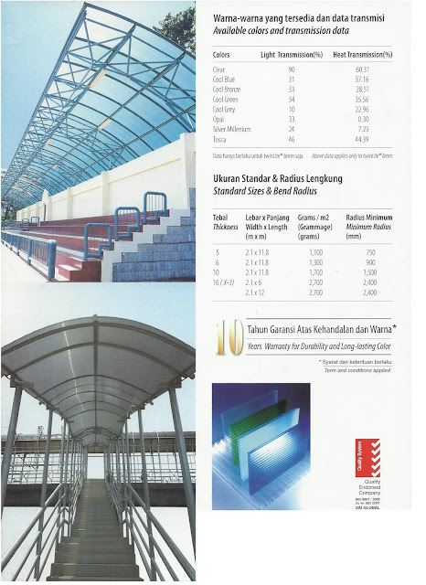 http://www.sumbercahayaindosteel.com/2016/10/polycarbonate-twinlite.html