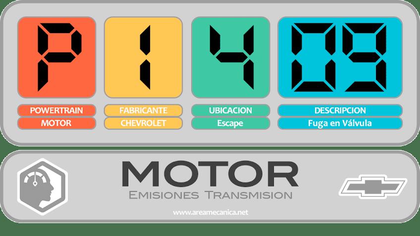 CODIGOS DE FALLA: Chevrolet (P1400-P14FF) Motor | OBD2 | DTC