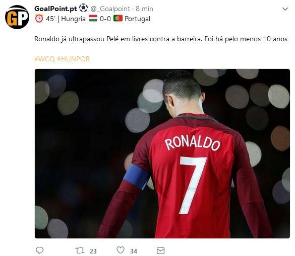 Benfica Cristiano Ronaldo