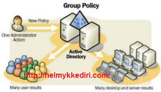 Cara restore pengaturan group policy editor windows