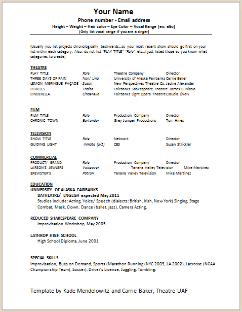 talent resume template document templates acting resume format 25019